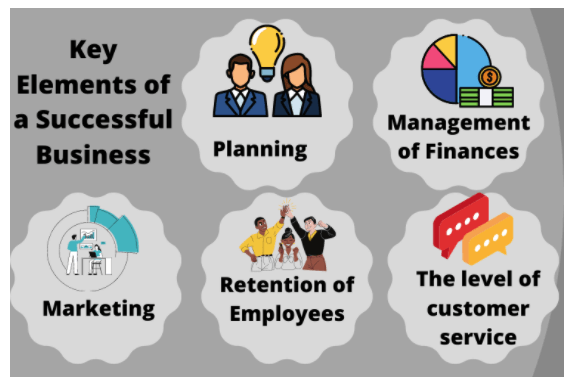 key elements in business